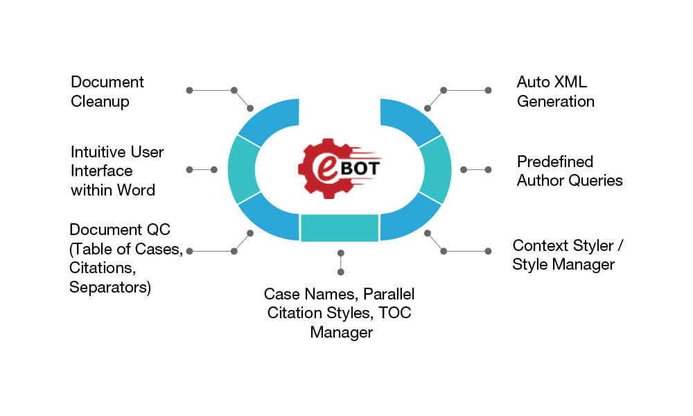 ebot workflow