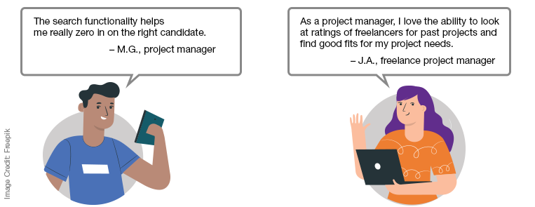 "A cartoon shows two people with devices and speech bubbles. The first says ""The search functionality helps me really zero in on the right candidate. – M.G., project manager."" The second says ""As a project manager, I love the ability to look at ratings of freelancers for past projects and find good fits for my project needs.  – J.A., freelance project manager."""